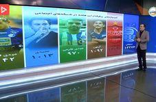 کلید واژه های ورزشی پر بازدید هفته اخیر در ایران